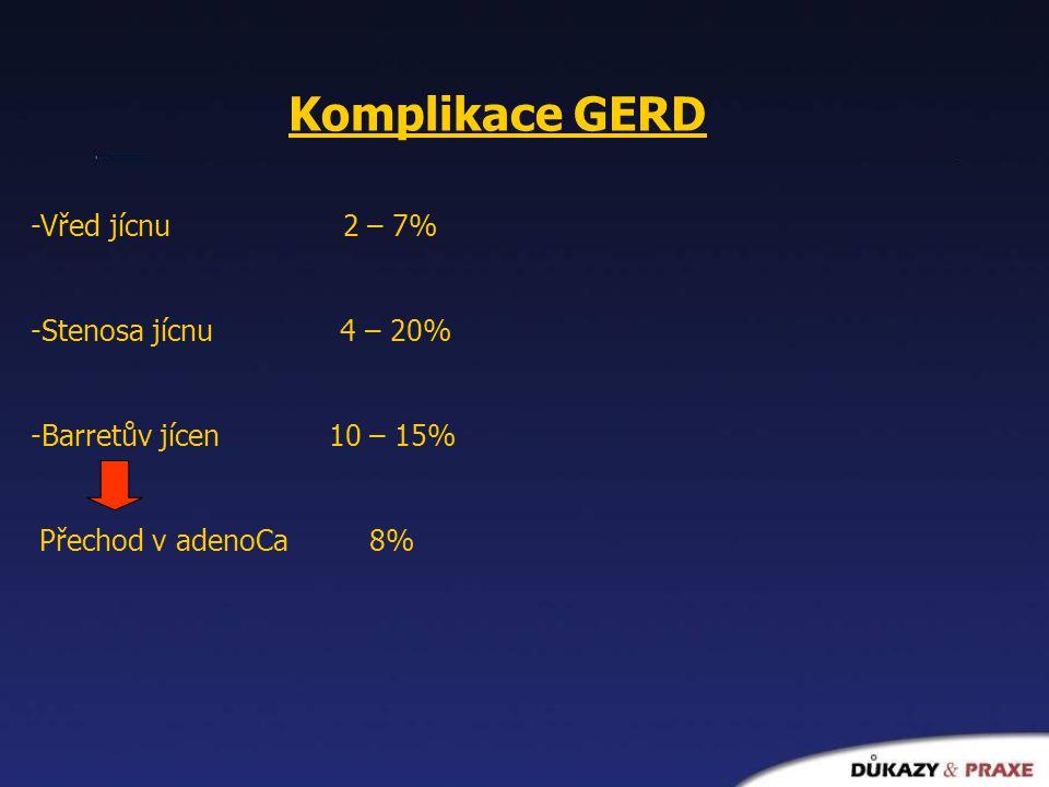 Komplikace GERD -Vřed jícnu 2 – 7% -Stenosa jícnu 4 – 20%