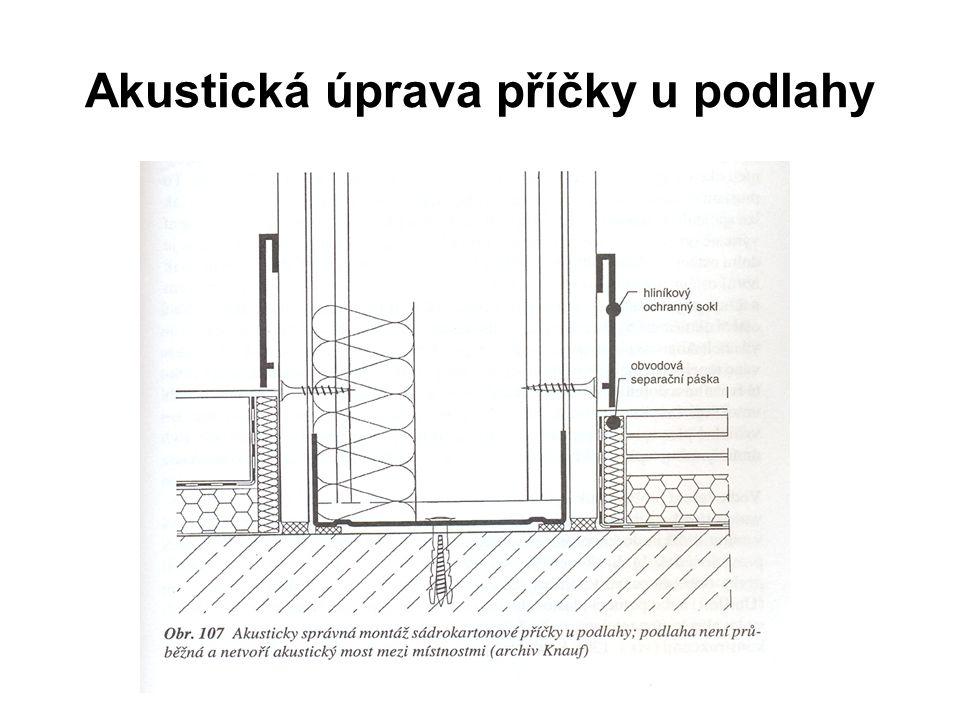 Akustická úprava příčky u podlahy