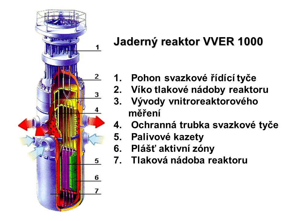 Jaderný reaktor VVER 1000 Pohon svazkové řídící tyče