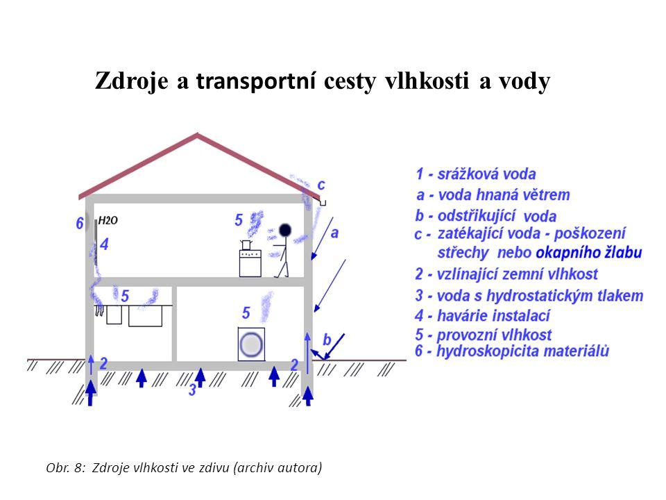 Zdroje a transportní cesty vlhkosti a vody