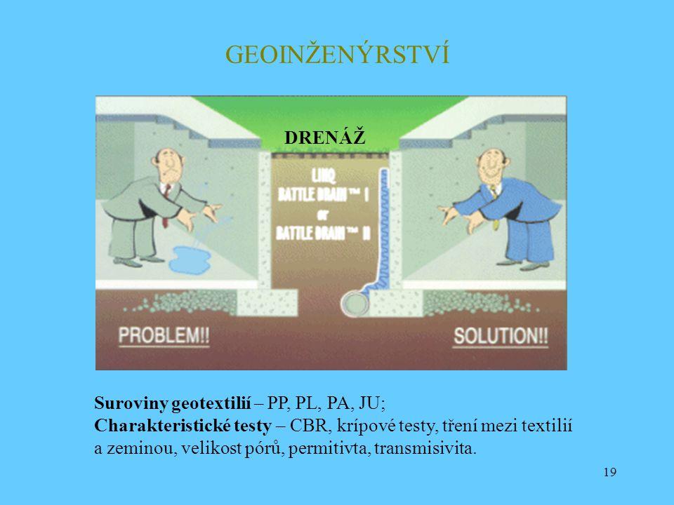 GEOINŽENÝRSTVÍ DRENÁŽ Suroviny geotextilií – PP, PL, PA, JU;