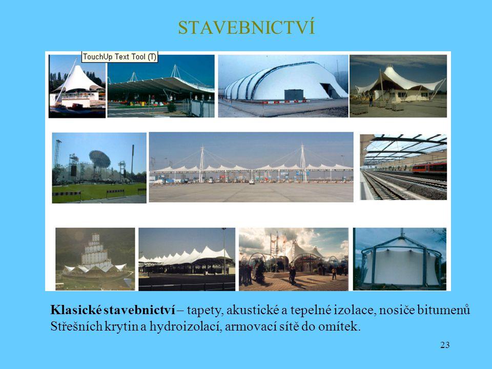 STAVEBNICTVÍ Klasické stavebnictví – tapety, akustické a tepelné izolace, nosiče bitumenů.