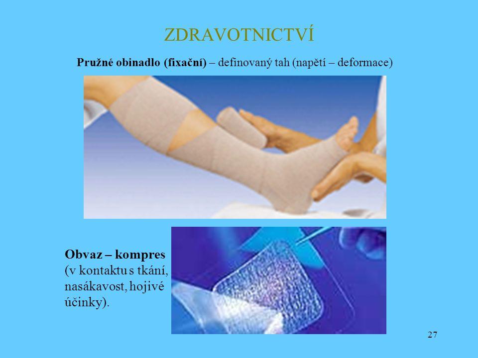 ZDRAVOTNICTVÍ Obvaz – kompres (v kontaktu s tkání, nasákavost, hojivé