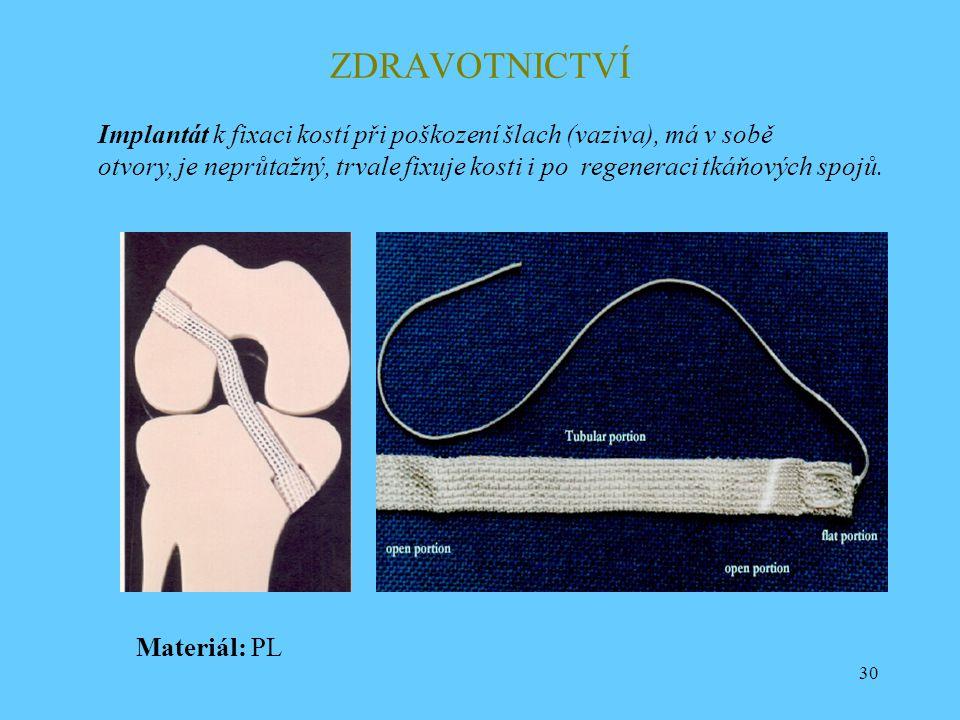 ZDRAVOTNICTVÍ Implantát k fixaci kostí při poškození šlach (vaziva), má v sobě.