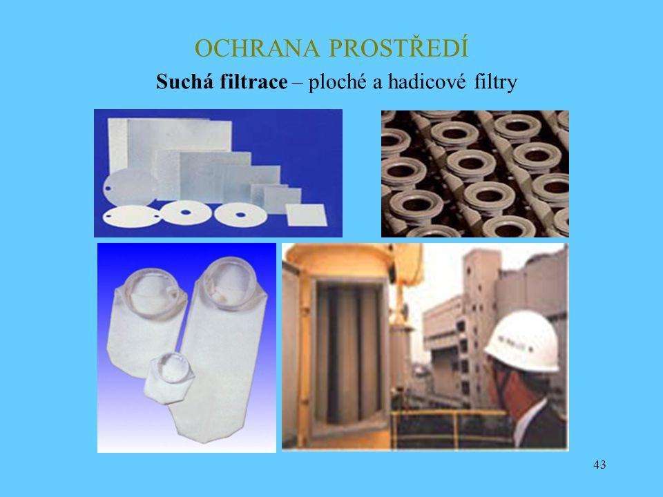 OCHRANA PROSTŘEDÍ Suchá filtrace – ploché a hadicové filtry