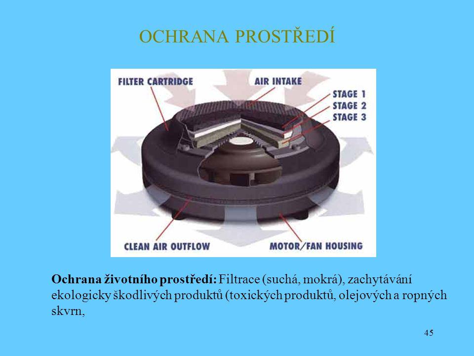 OCHRANA PROSTŘEDÍ Ochrana životního prostředí: Filtrace (suchá, mokrá), zachytávání.
