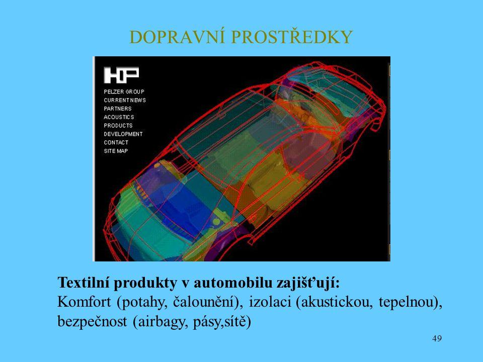 DOPRAVNÍ PROSTŘEDKY Textilní produkty v automobilu zajišťují: