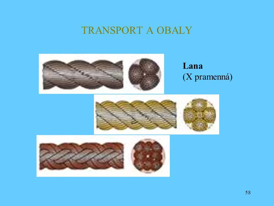 TRANSPORT A OBALY Lana (X pramenná)