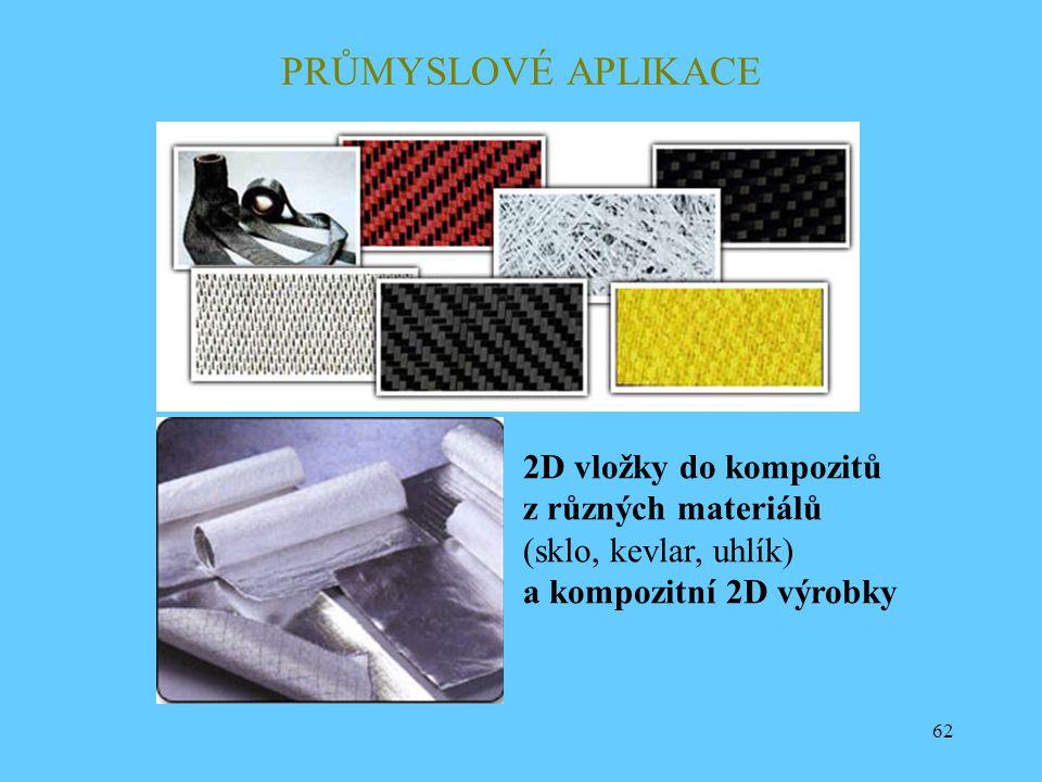PRŮMYSLOVÉ APLIKACE 2D vložky do kompozitů z různých materiálů