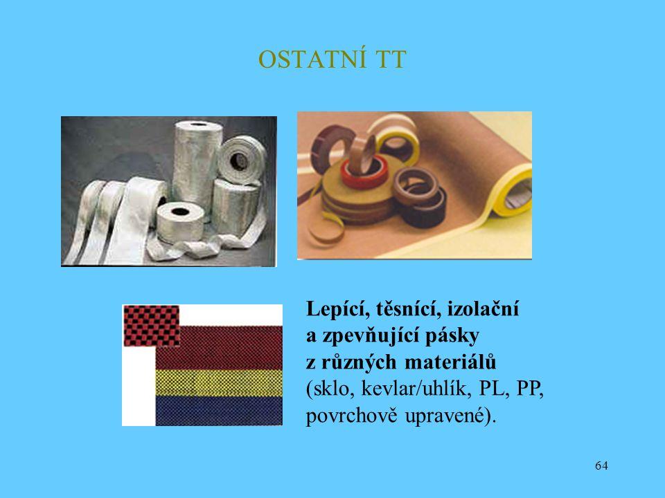 OSTATNÍ TT Lepící, těsnící, izolační a zpevňující pásky