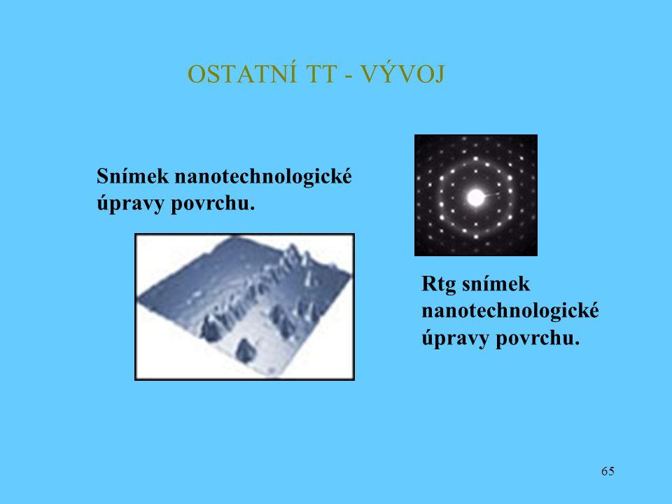 OSTATNÍ TT - VÝVOJ Snímek nanotechnologické úpravy povrchu. Rtg snímek