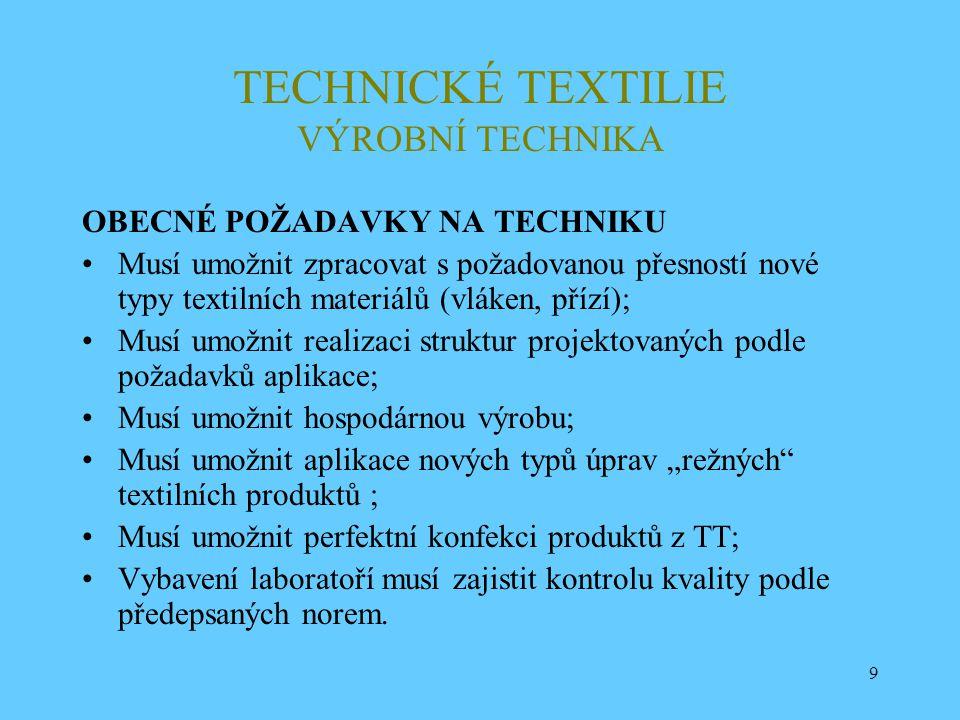 TECHNICKÉ TEXTILIE VÝROBNÍ TECHNIKA