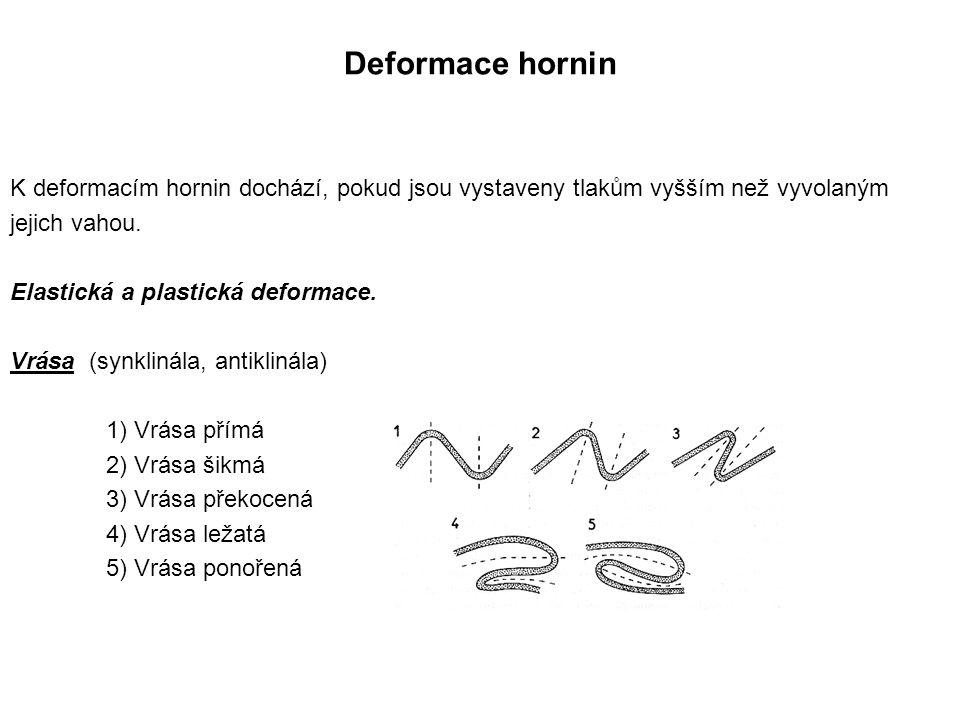 Deformace hornin K deformacím hornin dochází, pokud jsou vystaveny tlakům vyšším než vyvolaným. jejich vahou.