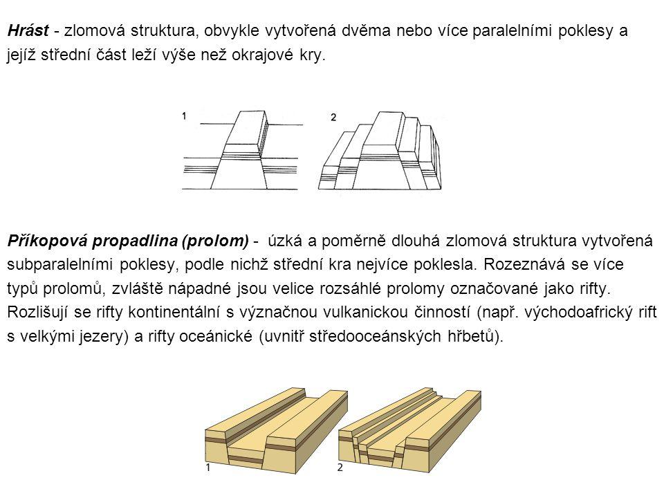 Hrást - zlomová struktura, obvykle vytvořená dvěma nebo více paralelními poklesy a