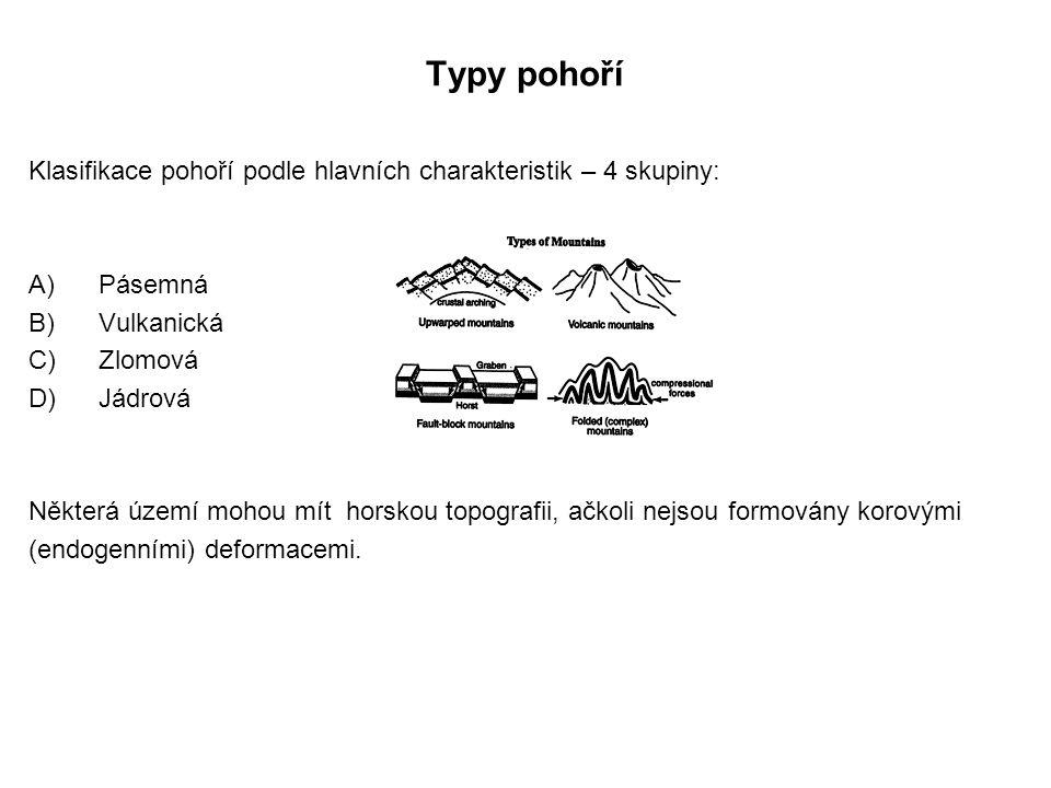 Typy pohoří. Klasifikace pohoří podle hlavních charakteristik – 4 skupiny: Pásemná. Vulkanická.