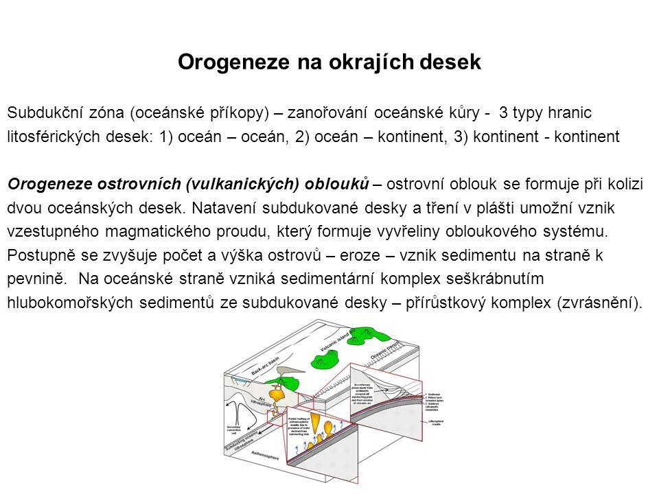 Orogeneze na okrajích desek