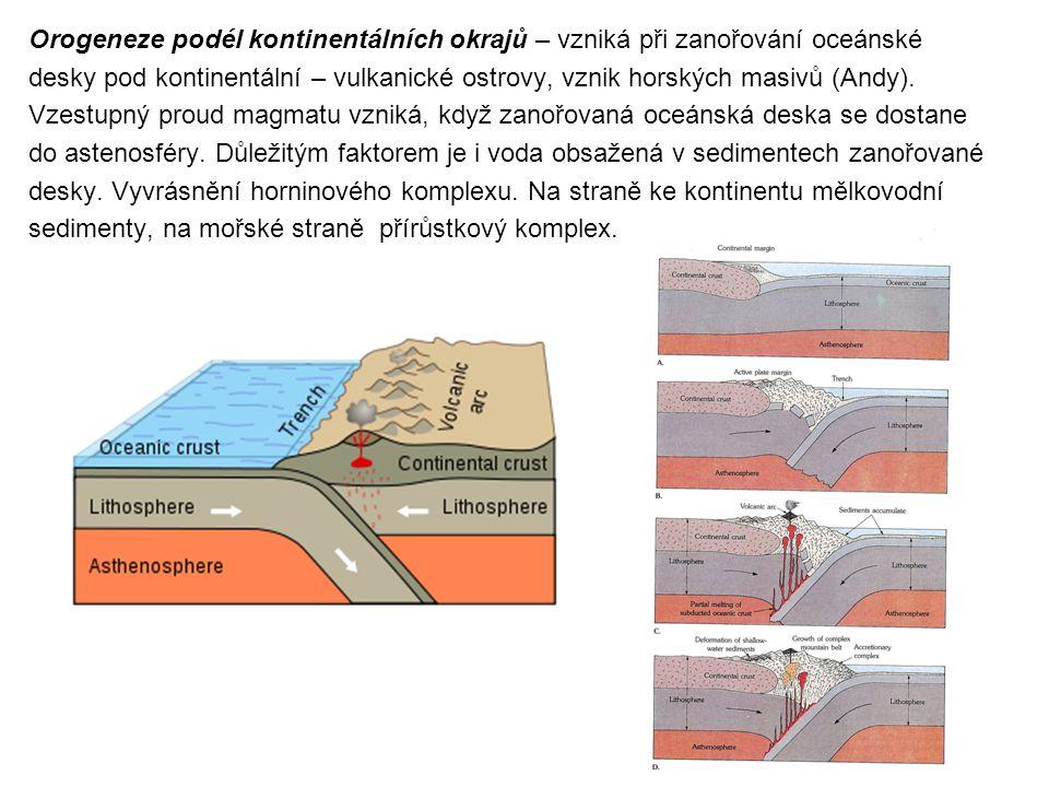 Orogeneze podél kontinentálních okrajů – vzniká při zanořování oceánské