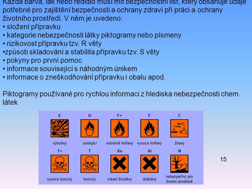 kategorie nebezpečnosti látky piktogramy nebo písmeny