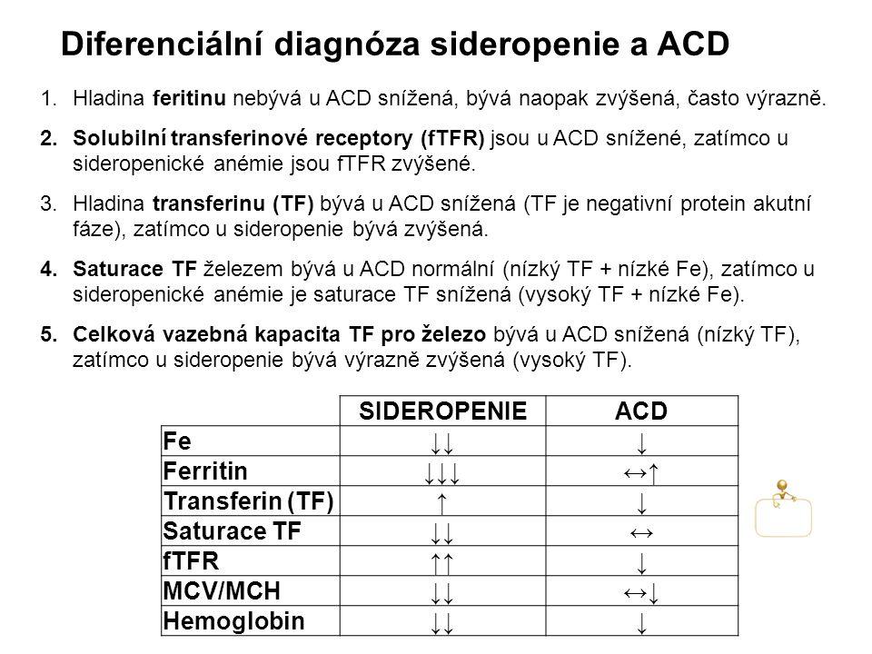 Diferenciální diagnóza sideropenie a ACD