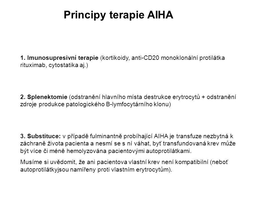 Principy terapie AIHA 1. Imunosupresivní terapie (kortikoidy, anti-CD20 monoklonální protilátka rituximab, cytostatika aj.)