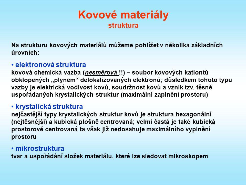 Kovové materiály struktura