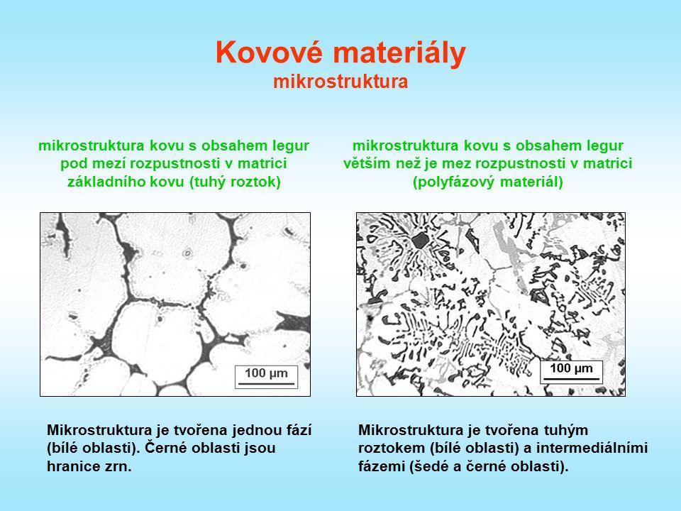 Kovové materiály mikrostruktura