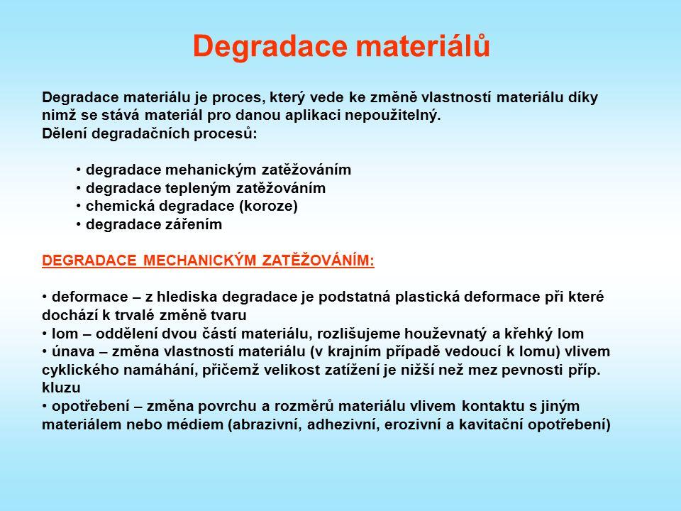 Degradace materiálů