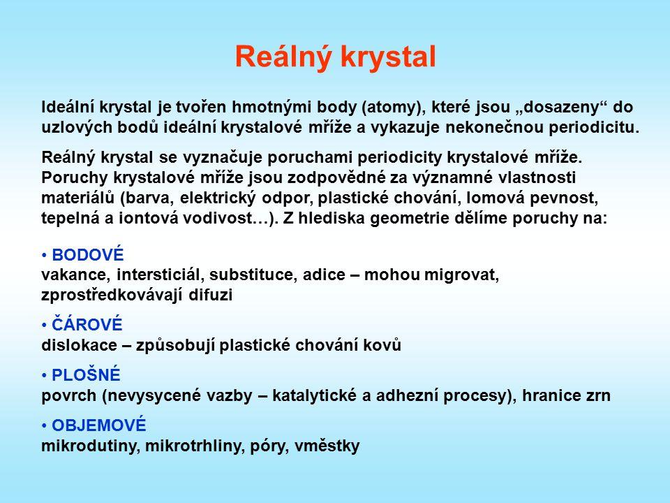 Reálný krystal