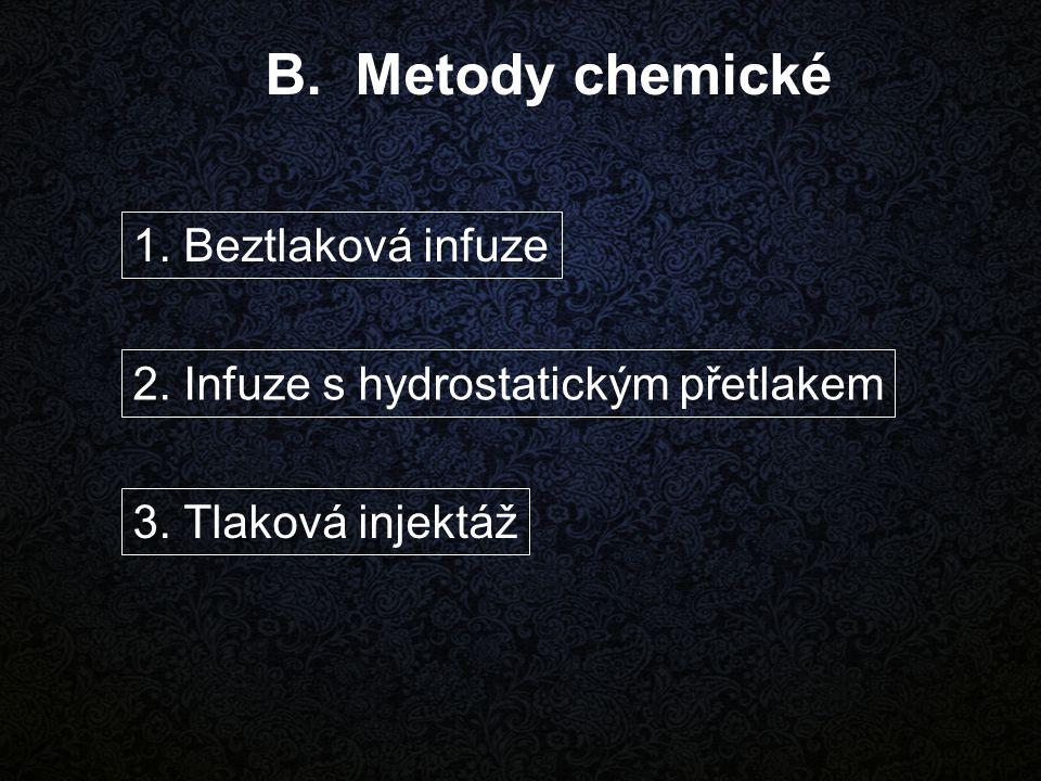 B. Metody chemické 1. Beztlaková infuze