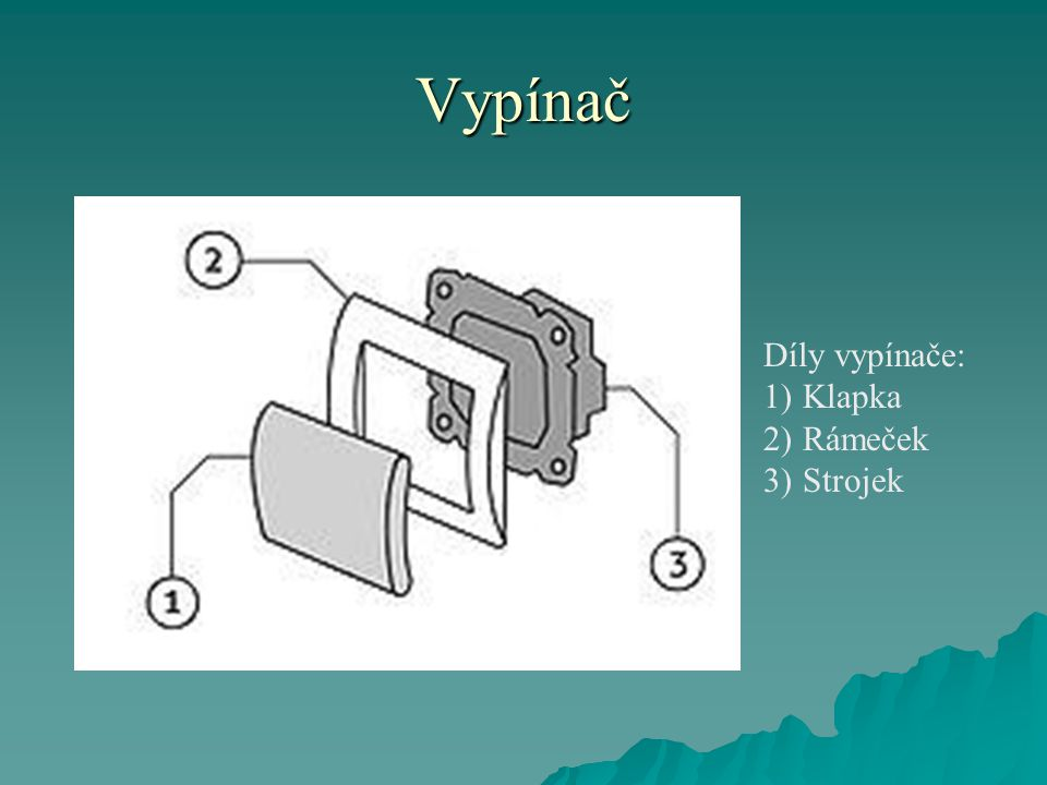 Vypínač Díly vypínače: Klapka Rámeček Strojek