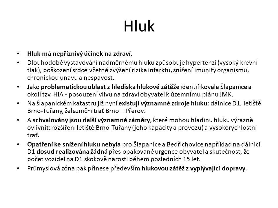 Hluk Hluk má nepříznivý účinek na zdraví.