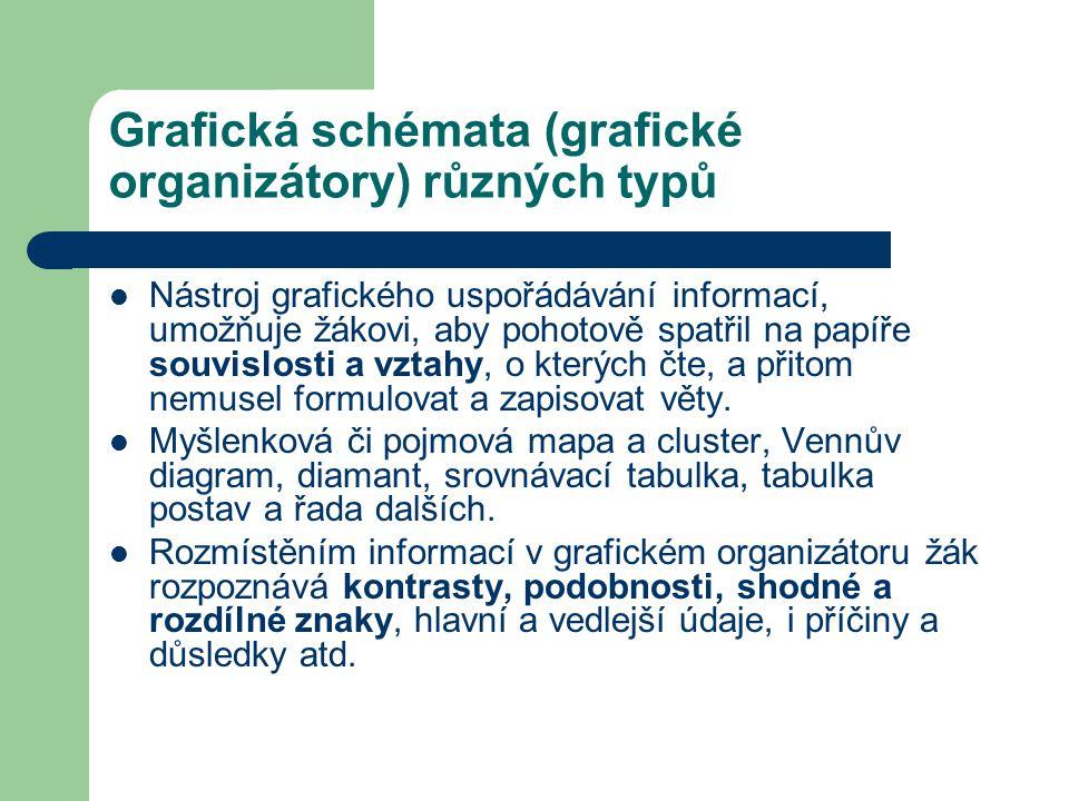 Grafická schémata (grafické organizátory) různých typů