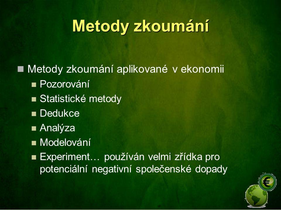 Metody zkoumání Metody zkoumání aplikované v ekonomii Pozorování
