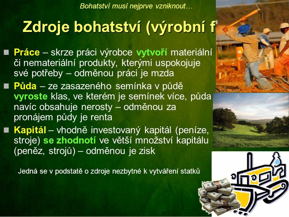 Zdroje bohatství (výrobní faktory)