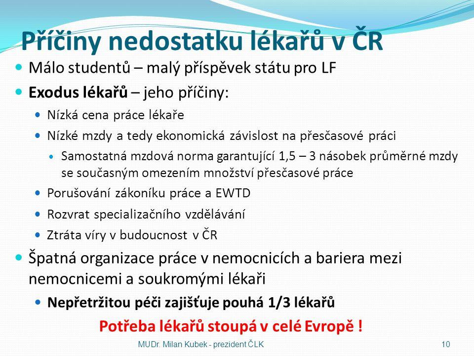 Příčiny nedostatku lékařů v ČR