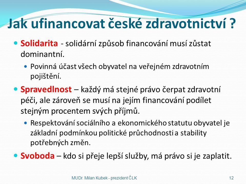 Jak ufinancovat české zdravotnictví