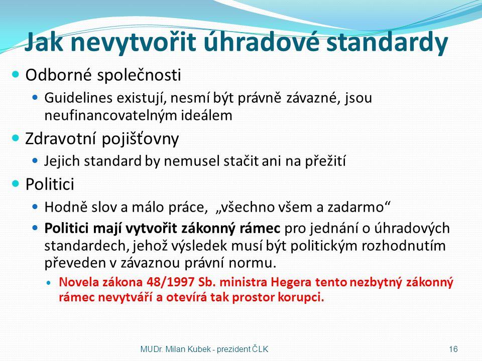 Jak nevytvořit úhradové standardy