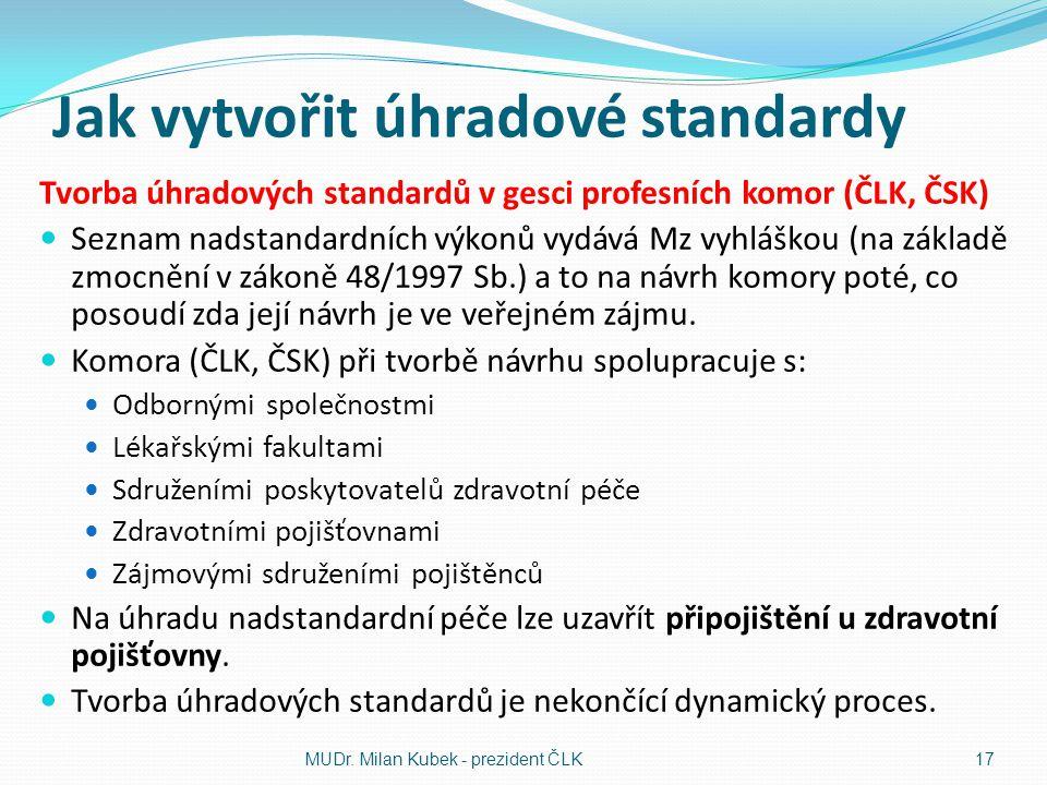 Jak vytvořit úhradové standardy