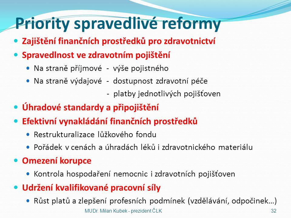 Priority spravedlivé reformy