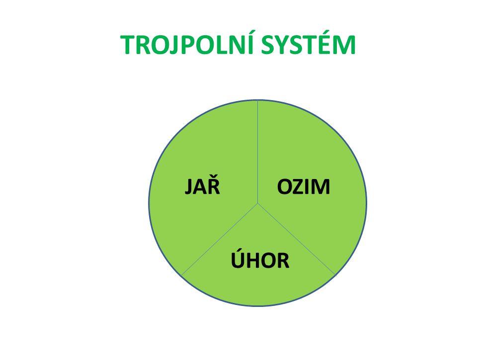 TROJPOLNÍ SYSTÉM JAŘ JAŘ OZIM ÚHOR
