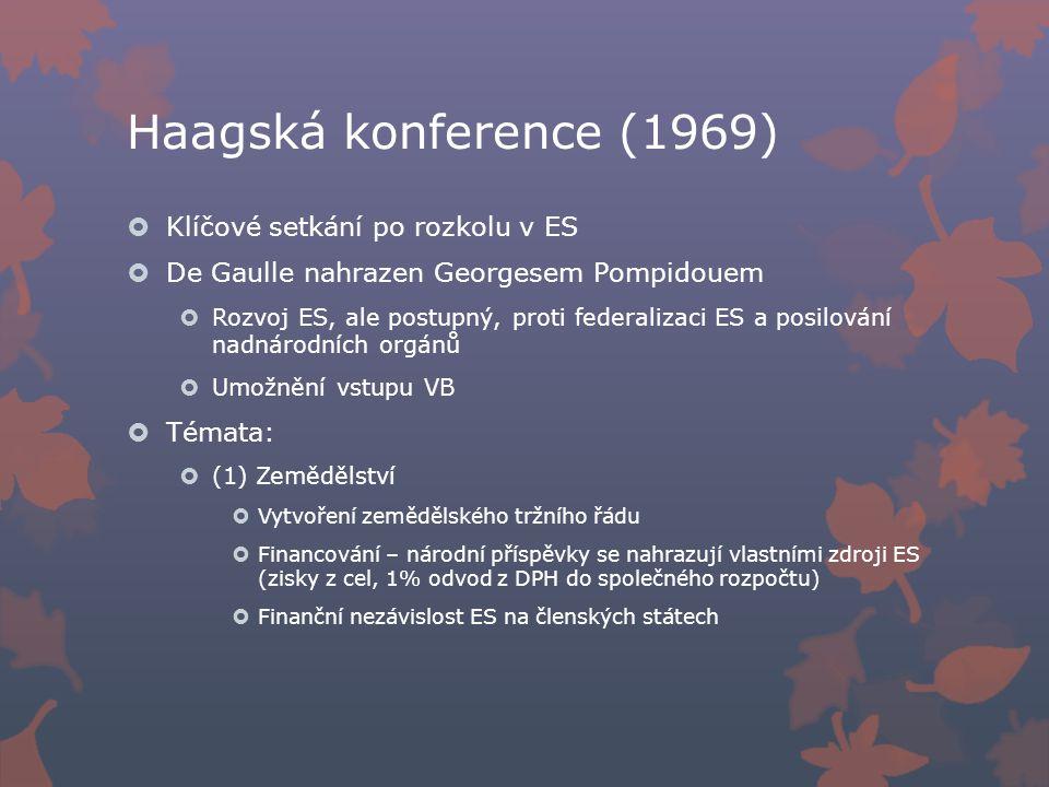 Haagská konference (1969) Klíčové setkání po rozkolu v ES