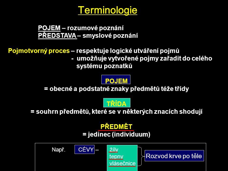 Terminologie POJEM – rozumové poznání PŘEDSTAVA – smyslové poznání