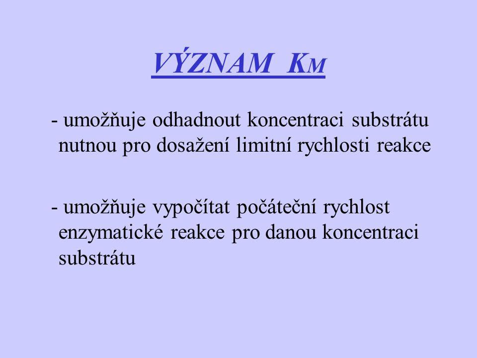 VÝZNAM KM - umožňuje odhadnout koncentraci substrátu nutnou pro dosažení limitní rychlosti reakce.