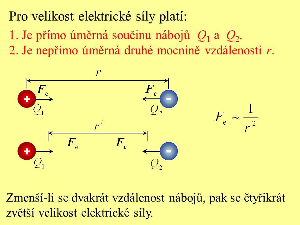 - - Pro velikost elektrické síly platí: