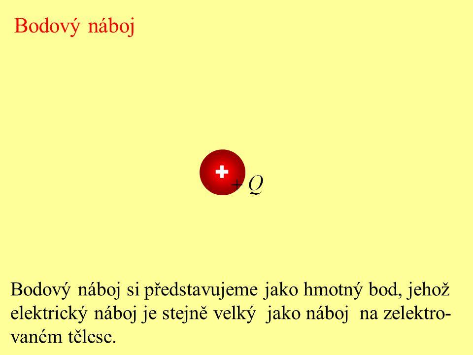 + Bodový náboj Bodový náboj si představujeme jako hmotný bod, jehož