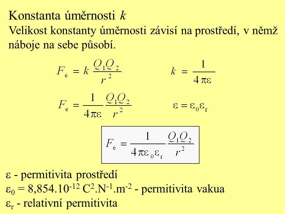 Konstanta úměrnosti k Velikost konstanty úměrnosti závisí na prostředí, v němž. náboje na sebe působí.