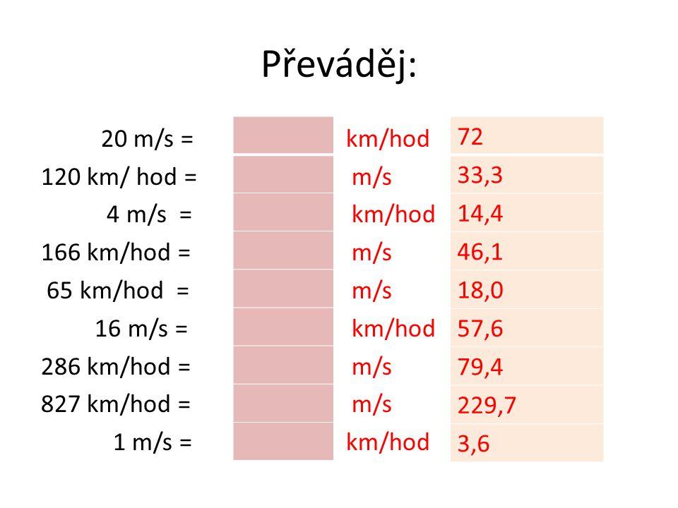 Převáděj: 20 m/s = 120 km/ hod = 4 m/s = 166 km/hod = 65 km/hod = 16 m/s = 286 km/hod = 827 km/hod = 1 m/s =