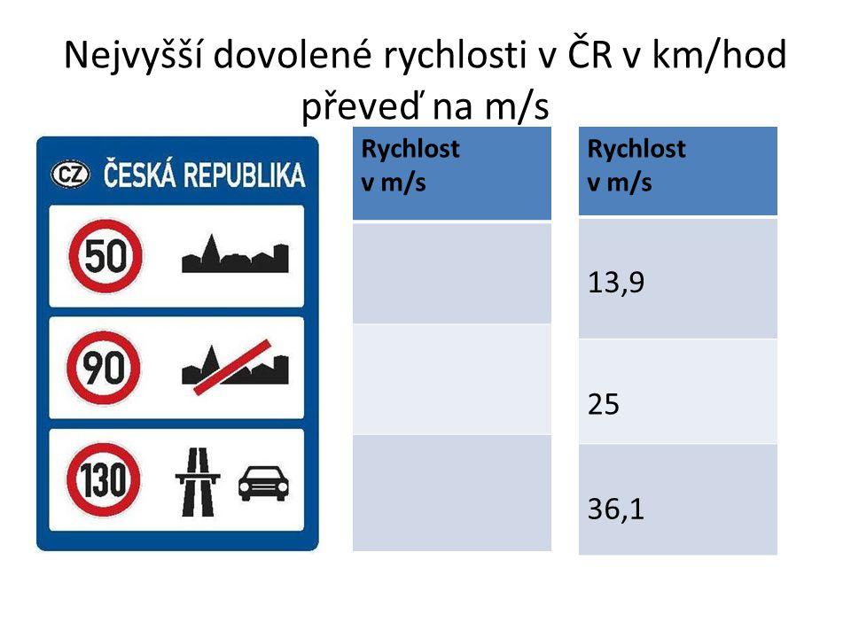 Nejvyšší dovolené rychlosti v ČR v km/hod převeď na m/s