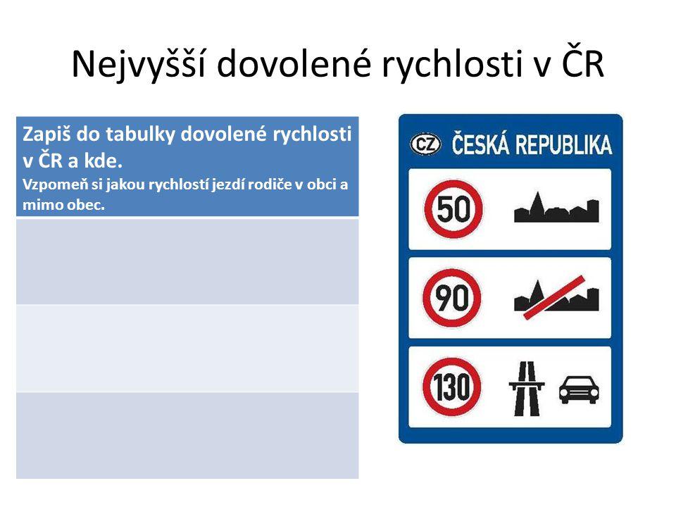 Nejvyšší dovolené rychlosti v ČR