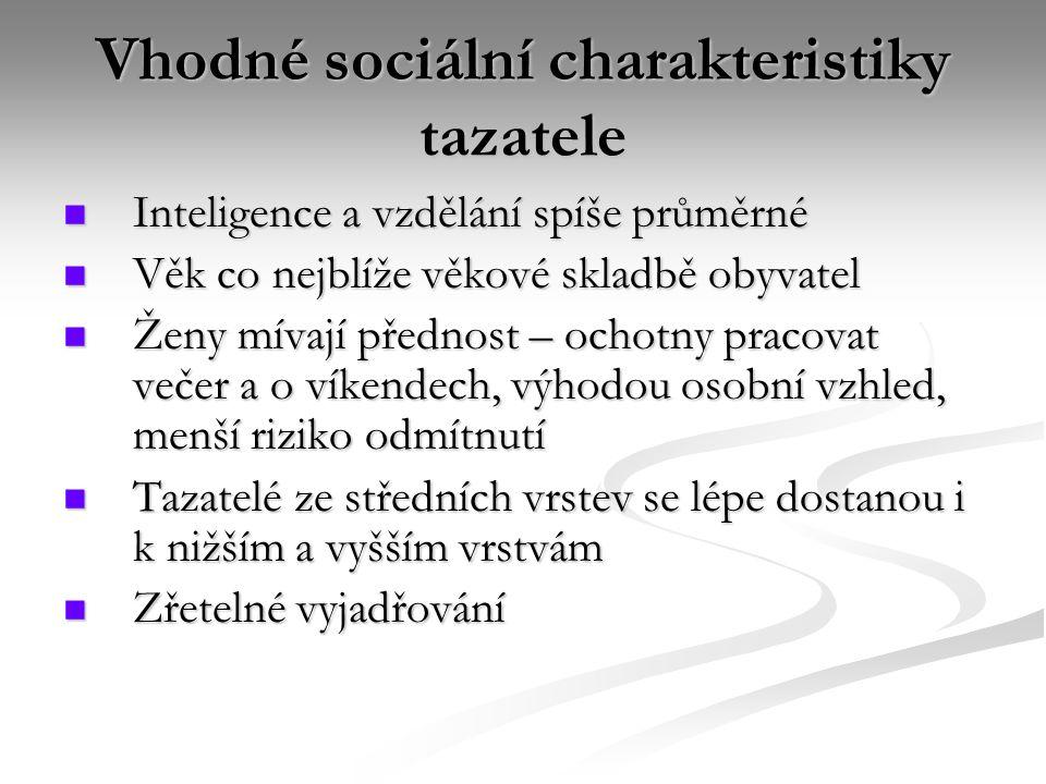 Vhodné sociální charakteristiky tazatele